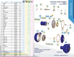 5529 - Design - 31065123